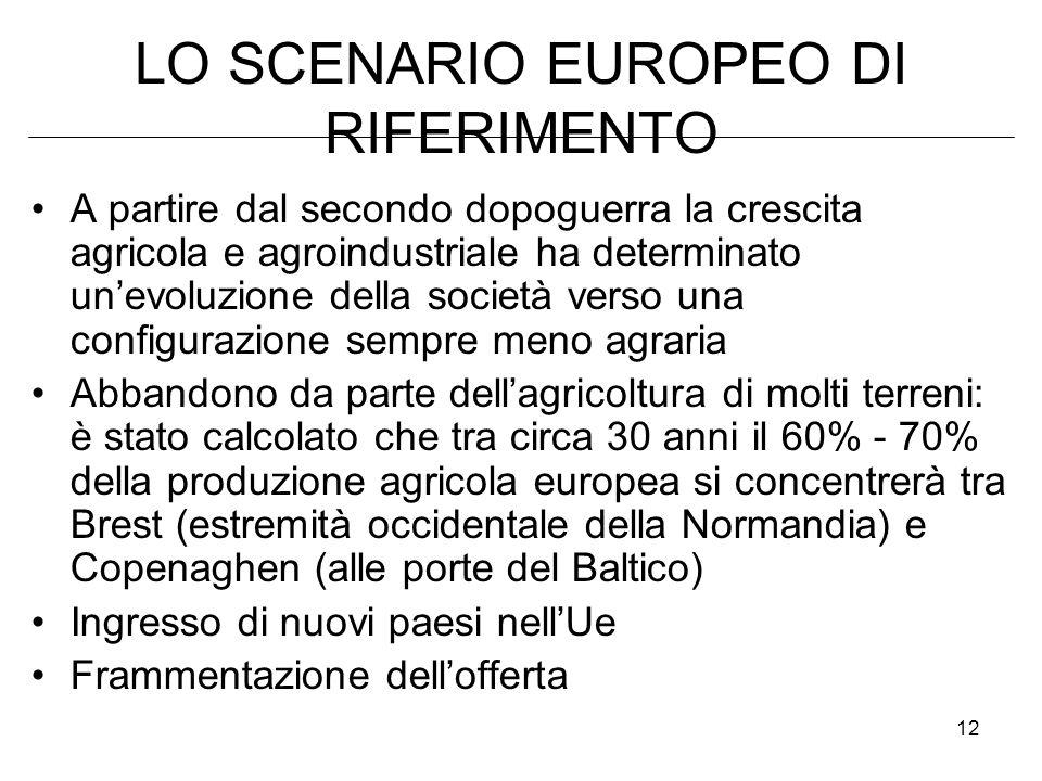12 LO SCENARIO EUROPEO DI RIFERIMENTO A partire dal secondo dopoguerra la crescita agricola e agroindustriale ha determinato unevoluzione della societ
