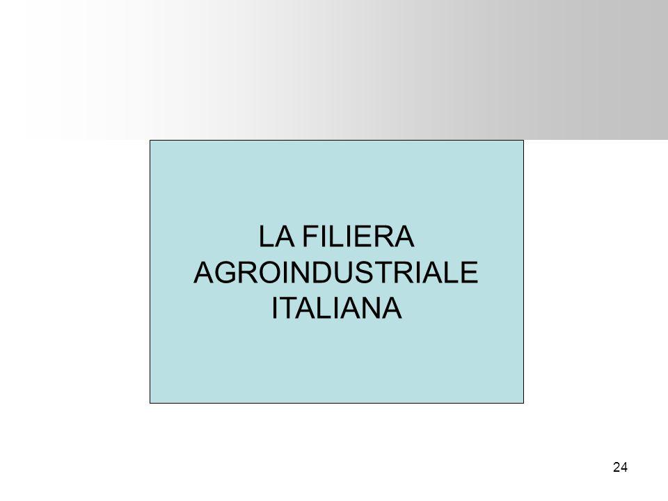 24 LA FILIERA AGROINDUSTRIALE ITALIANA
