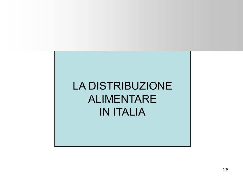 28 LA DISTRIBUZIONE ALIMENTARE IN ITALIA