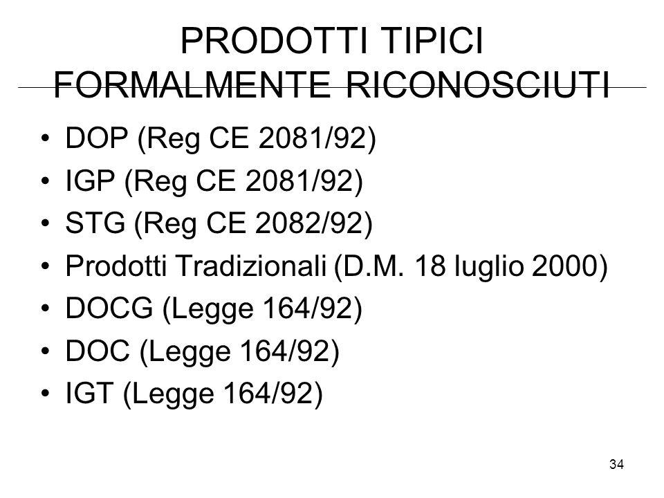34 PRODOTTI TIPICI FORMALMENTE RICONOSCIUTI DOP (Reg CE 2081/92) IGP (Reg CE 2081/92) STG (Reg CE 2082/92) Prodotti Tradizionali (D.M.