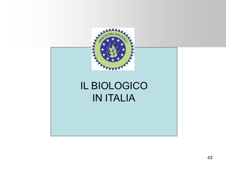 43 IL BIOLOGICO IN ITALIA