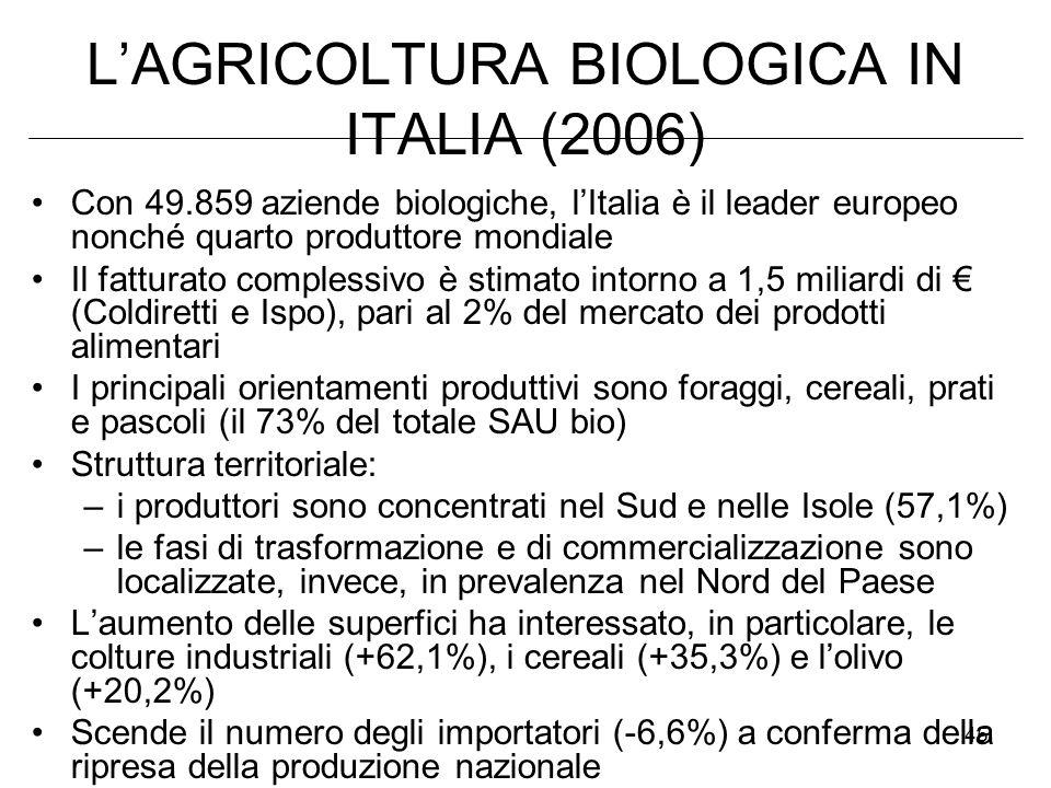 45 LAGRICOLTURA BIOLOGICA IN ITALIA (2006) Con 49.859 aziende biologiche, lItalia è il leader europeo nonché quarto produttore mondiale Il fatturato complessivo è stimato intorno a 1,5 miliardi di (Coldiretti e Ispo), pari al 2% del mercato dei prodotti alimentari I principali orientamenti produttivi sono foraggi, cereali, prati e pascoli (il 73% del totale SAU bio) Struttura territoriale: –i produttori sono concentrati nel Sud e nelle Isole (57,1%) –le fasi di trasformazione e di commercializzazione sono localizzate, invece, in prevalenza nel Nord del Paese Laumento delle superfici ha interessato, in particolare, le colture industriali (+62,1%), i cereali (+35,3%) e lolivo (+20,2%) Scende il numero degli importatori (-6,6%) a conferma della ripresa della produzione nazionale