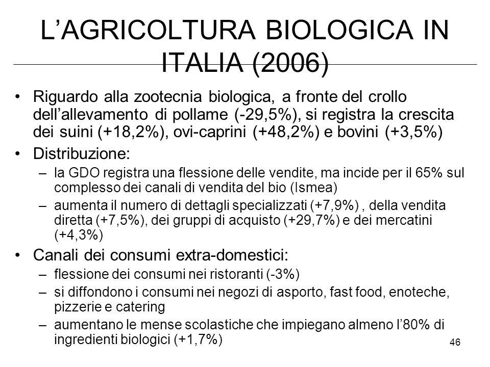 46 LAGRICOLTURA BIOLOGICA IN ITALIA (2006) Riguardo alla zootecnia biologica, a fronte del crollo dellallevamento di pollame (-29,5%), si registra la crescita dei suini (+18,2%), ovi-caprini (+48,2%) e bovini (+3,5%) Distribuzione: –la GDO registra una flessione delle vendite, ma incide per il 65% sul complesso dei canali di vendita del bio (Ismea) –aumenta il numero di dettagli specializzati (+7,9%), della vendita diretta (+7,5%), dei gruppi di acquisto (+29,7%) e dei mercatini (+4,3%) Canali dei consumi extra-domestici: –flessione dei consumi nei ristoranti (-3%) –si diffondono i consumi nei negozi di asporto, fast food, enoteche, pizzerie e catering –aumentano le mense scolastiche che impiegano almeno l80% di ingredienti biologici (+1,7%)