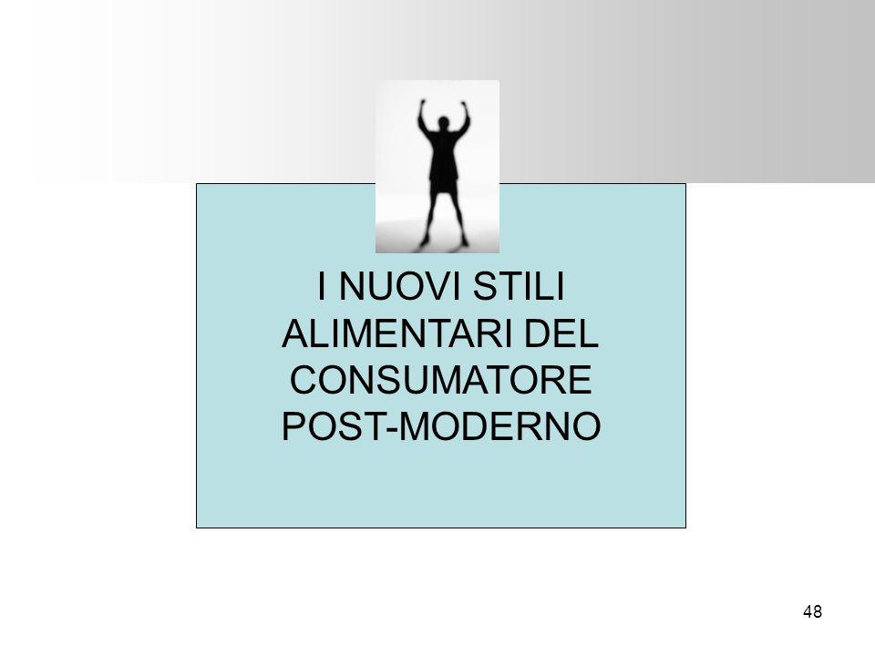 48 I NUOVI STILI ALIMENTARI DEL CONSUMATORE POST-MODERNO