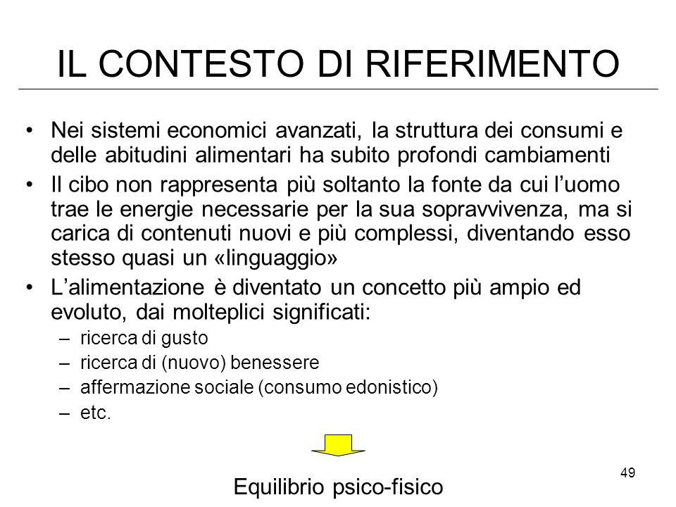 49 IL CONTESTO DI RIFERIMENTO Nei sistemi economici avanzati, la struttura dei consumi e delle abitudini alimentari ha subito profondi cambiamenti Il