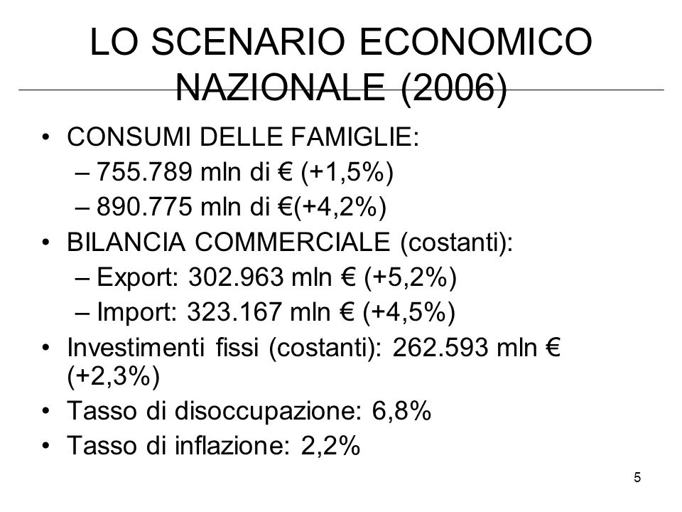 5 LO SCENARIO ECONOMICO NAZIONALE (2006) CONSUMI DELLE FAMIGLIE: –755.789 mln di (+1,5%) –890.775 mln di (+4,2%) BILANCIA COMMERCIALE (costanti): –Exp