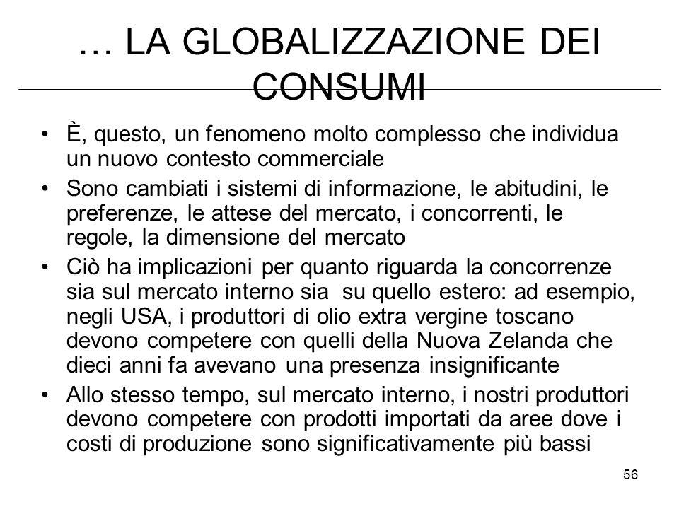 56 … LA GLOBALIZZAZIONE DEI CONSUMI È, questo, un fenomeno molto complesso che individua un nuovo contesto commerciale Sono cambiati i sistemi di info