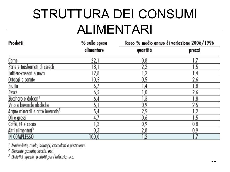 58 STRUTTURA DEI CONSUMI ALIMENTARI