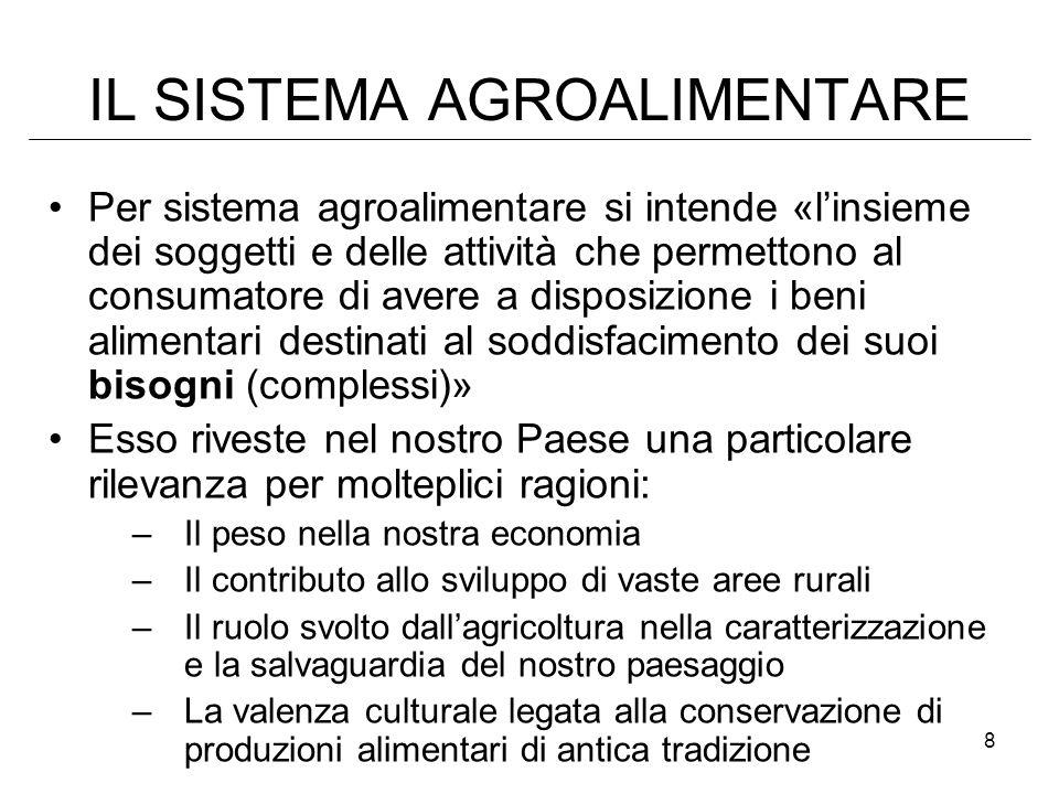 8 IL SISTEMA AGROALIMENTARE Per sistema agroalimentare si intende «linsieme dei soggetti e delle attività che permettono al consumatore di avere a dis