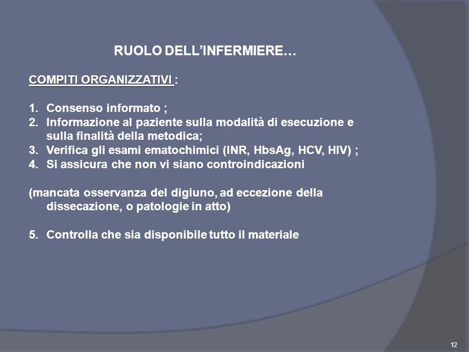 12 RUOLO DELLINFERMIERE… COMPITI ORGANIZZATIVI COMPITI ORGANIZZATIVI : 1.Consenso informato ; 2.Informazione al paziente sulla modalità di esecuzione