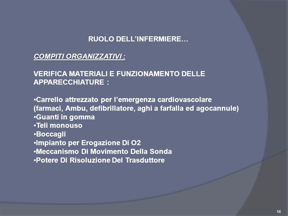 14 RUOLO DELLINFERMIERE… COMPITI ORGANIZZATIVI : VERIFICA MATERIALI E FUNZIONAMENTO DELLE APPARECCHIATURE : Carrello attrezzato per lemergenza cardiov