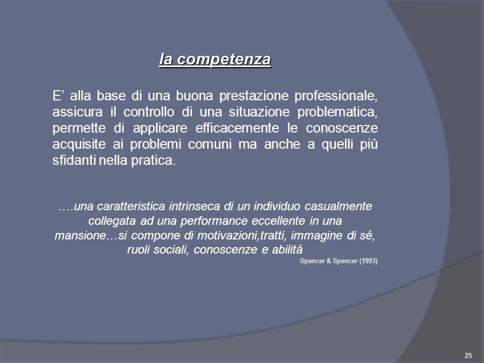25 la competenza E alla base di una buona prestazione professionale, assicura il controllo di una situazione problematica, permette di applicare effic