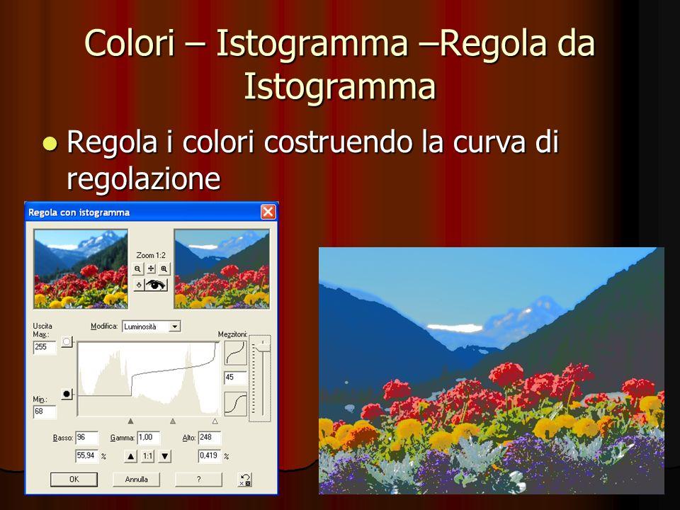 Colori – Istogramma –Regola da Istogramma Regola i colori costruendo la curva di regolazione Regola i colori costruendo la curva di regolazione