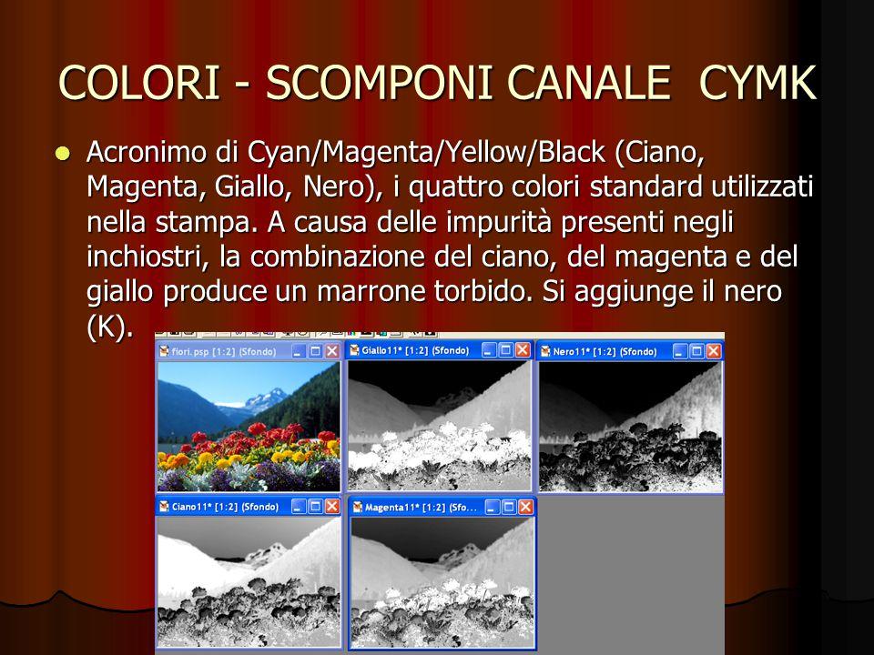 COLORI - SCOMPONI CANALE CYMK Acronimo di Cyan/Magenta/Yellow/Black (Ciano, Magenta, Giallo, Nero), i quattro colori standard utilizzati nella stampa.