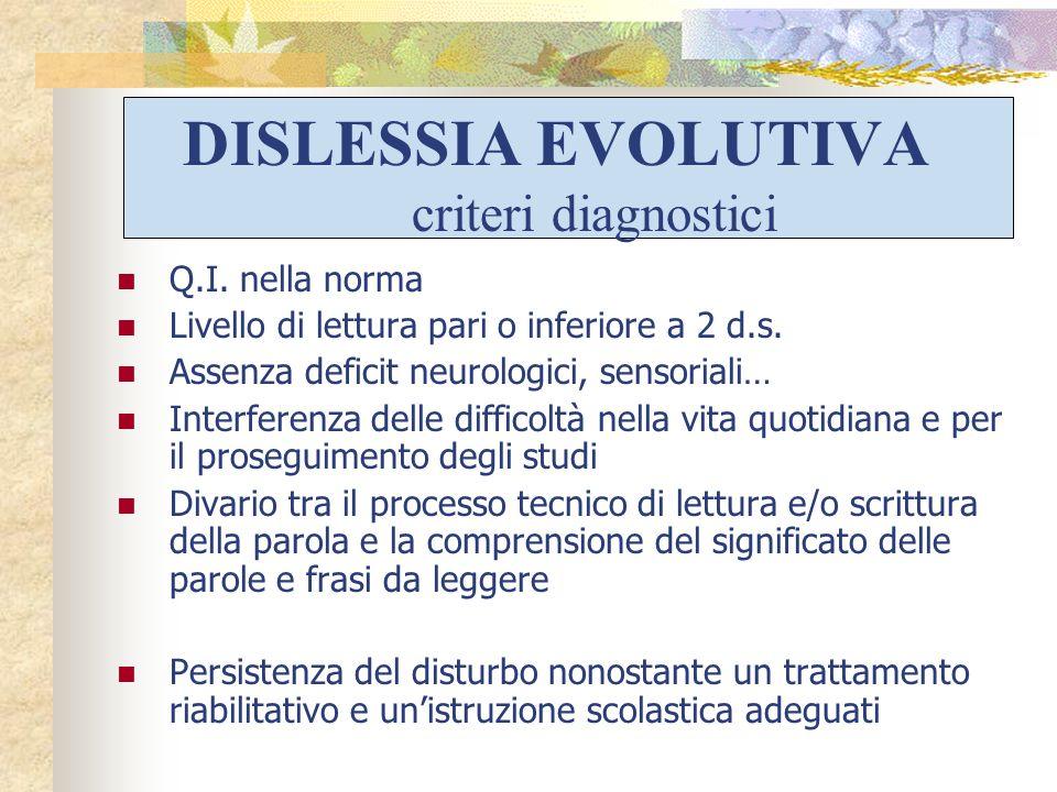 DISLESSIA EVOLUTIVA criteri diagnostici Q.I. nella norma Livello di lettura pari o inferiore a 2 d.s. Assenza deficit neurologici, sensoriali… Interfe