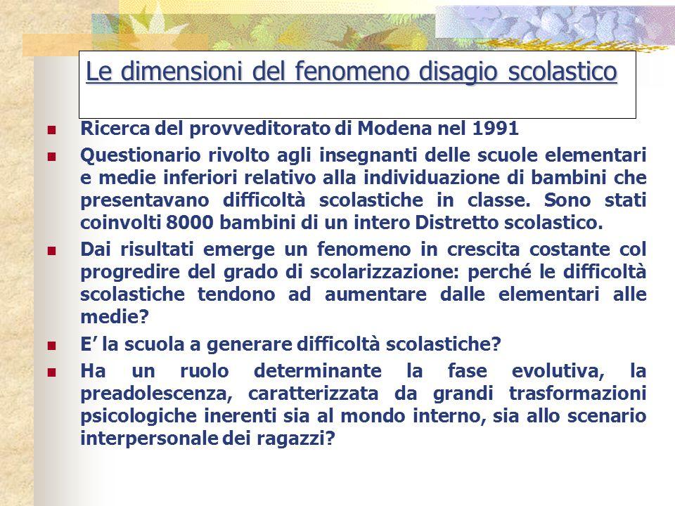 Le dimensioni del fenomeno disagio scolastico Ricerca del provveditorato di Modena nel 1991 Questionario rivolto agli insegnanti delle scuole elementa