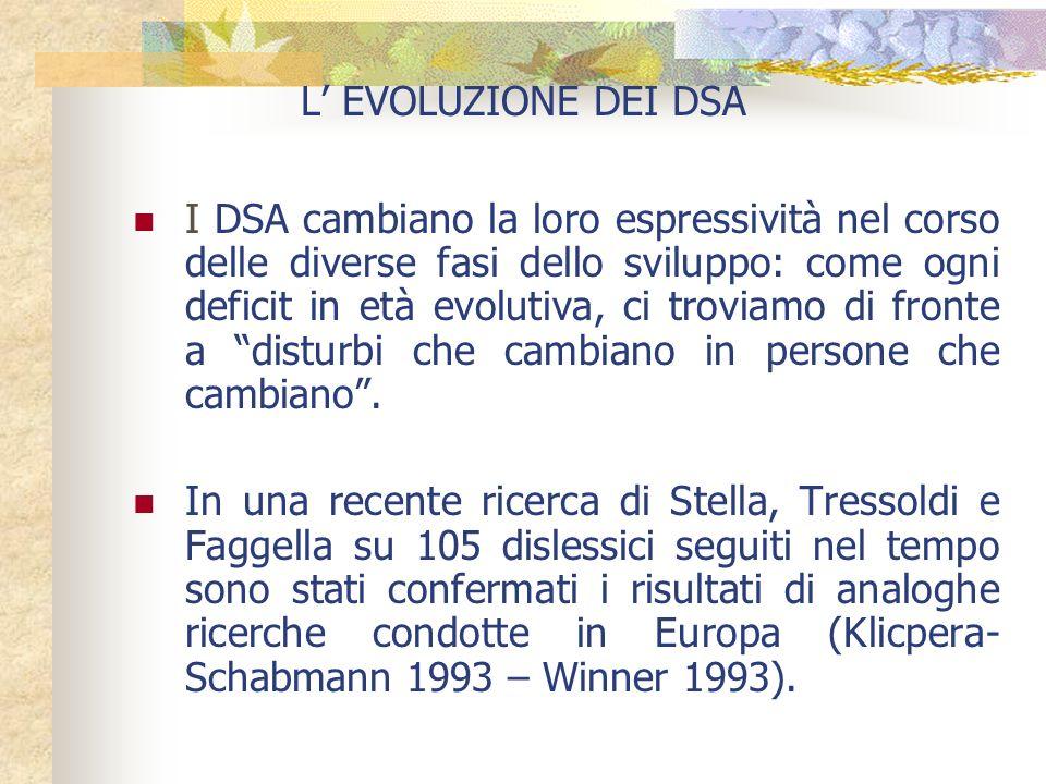L EVOLUZIONE DEI DSA I DSA cambiano la loro espressività nel corso delle diverse fasi dello sviluppo: come ogni deficit in età evolutiva, ci troviamo