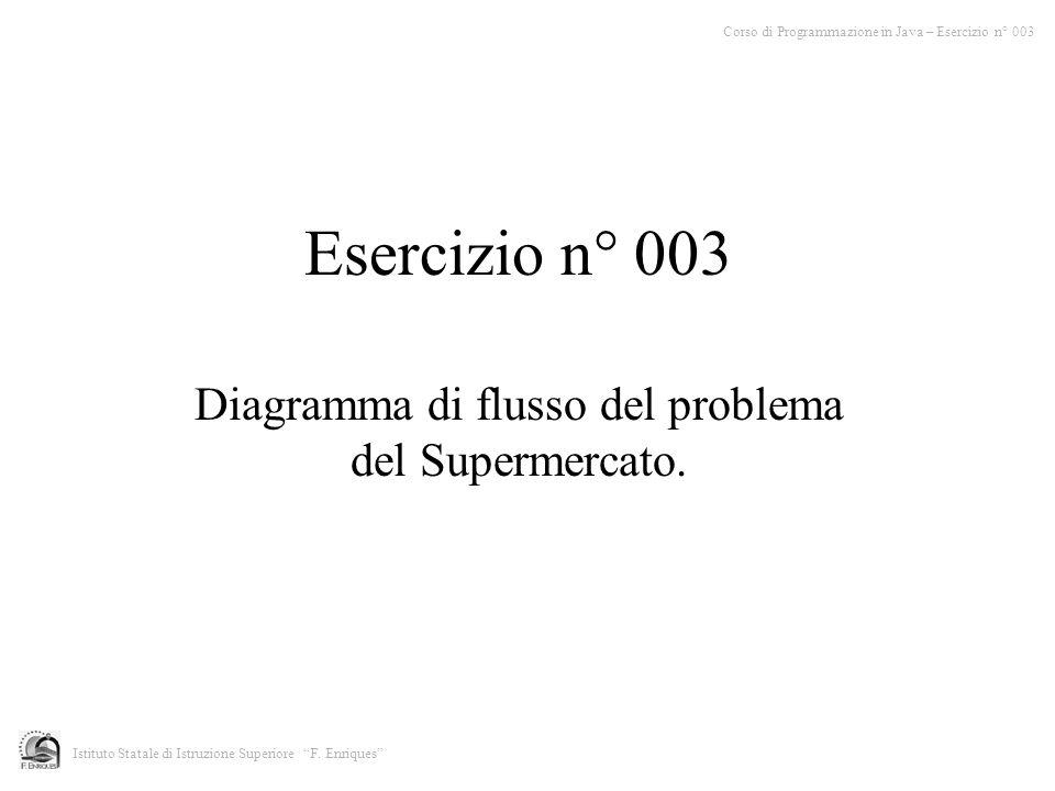 Esercizio n° 003 Diagramma di flusso del problema del Supermercato. Corso di Programmazione in Java – Esercizio n° 003 Istituto Statale di Istruzione