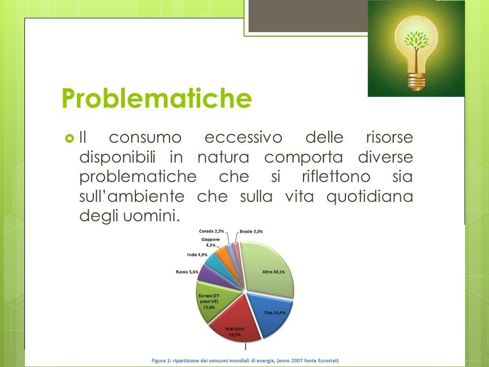 Lagendina verde di «Millumino di meno» 2013 Non cè efficienza energetica senza ricerca.