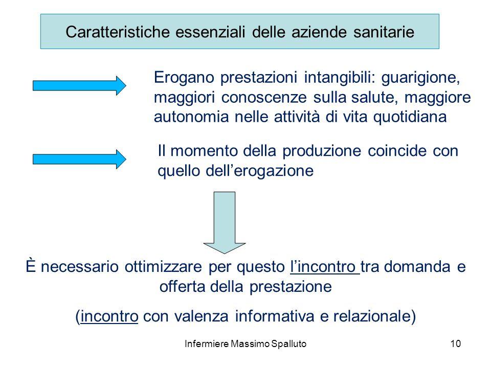 10 Caratteristiche essenziali delle aziende sanitarie Erogano prestazioni intangibili: guarigione, maggiori conoscenze sulla salute, maggiore autonomi