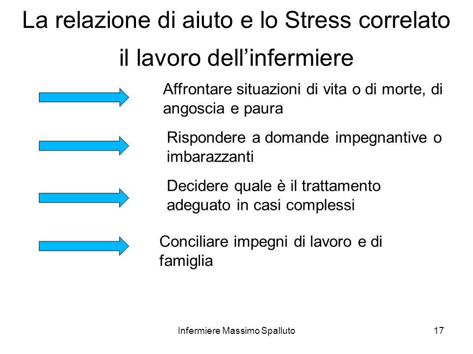 17 La relazione di aiuto e lo Stress correlato il lavoro dellinfermiere Affrontare situazioni di vita o di morte, di angoscia e paura Rispondere a dom