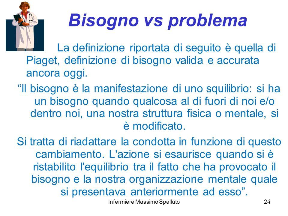 24 Bisogno vs problema La definizione riportata di seguito è quella di Piaget, definizione di bisogno valida e accurata ancora oggi. Il bisogno è la m