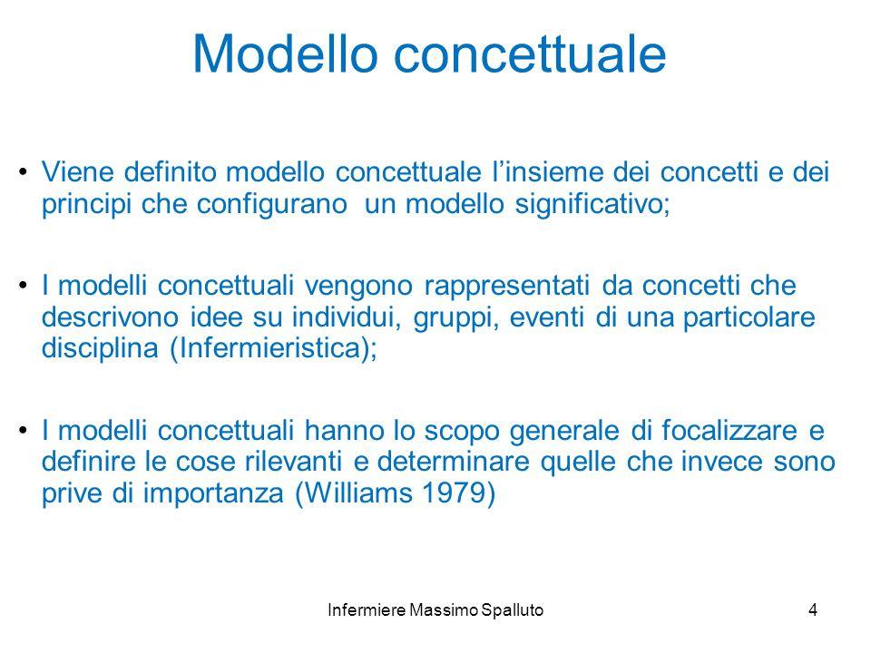 5 Modelli concettuali infermieristici I vari modelli concettuali infermieristici spiegano la disciplina infermieristica, e collegano le varie teorie del nursing : Alcuni di questi concetti sono comuni a molte teorie infermieristiche PERSONA; AMBIENTE; SALUTE; ASSISTENZA INFERMIERISTICA Infermiere Massimo Spalluto
