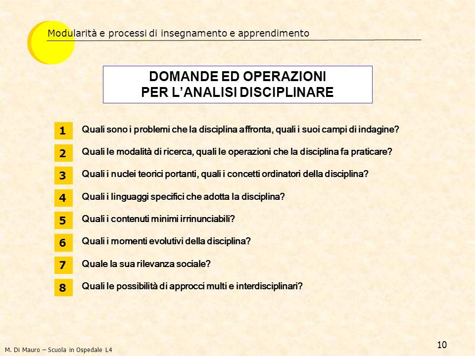 10 Quali sono i problemi che la disciplina affronta, quali i suoi campi di indagine? Modularità e processi di insegnamento e apprendimento DOMANDE ED