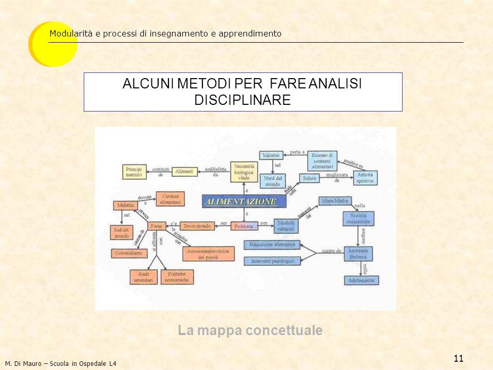 11 Modularità e processi di insegnamento e apprendimento ALCUNI METODI PER FARE ANALISI DISCIPLINARE La mappa concettuale M. Di Mauro – Scuola in Ospe
