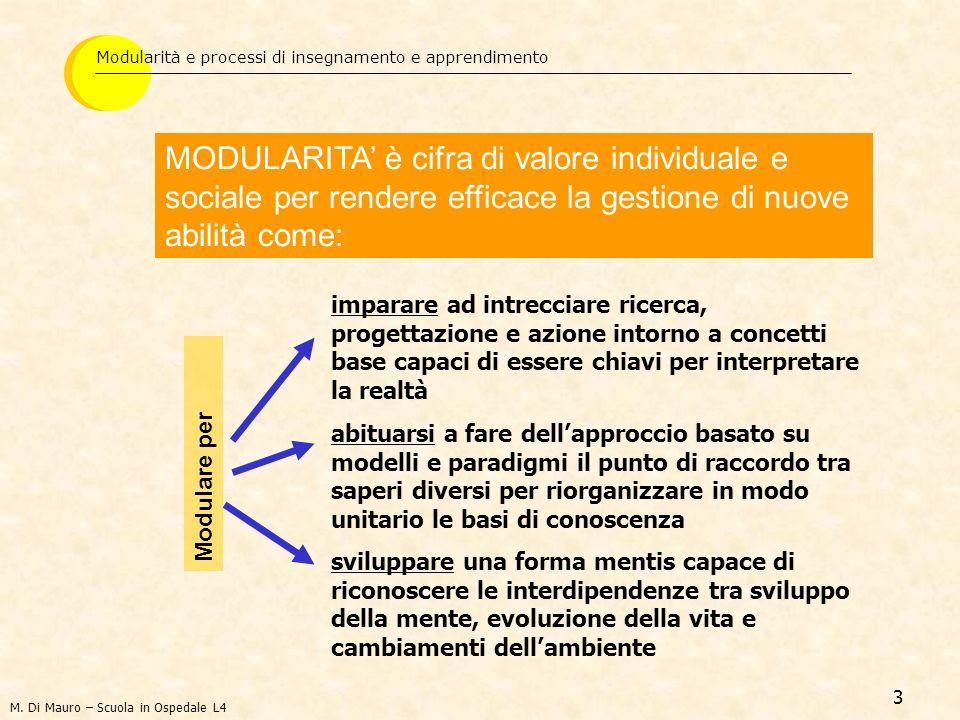 3 imparare ad intrecciare ricerca, progettazione e azione intorno a concetti base capaci di essere chiavi per interpretare la realtà MODULARITA è cifr