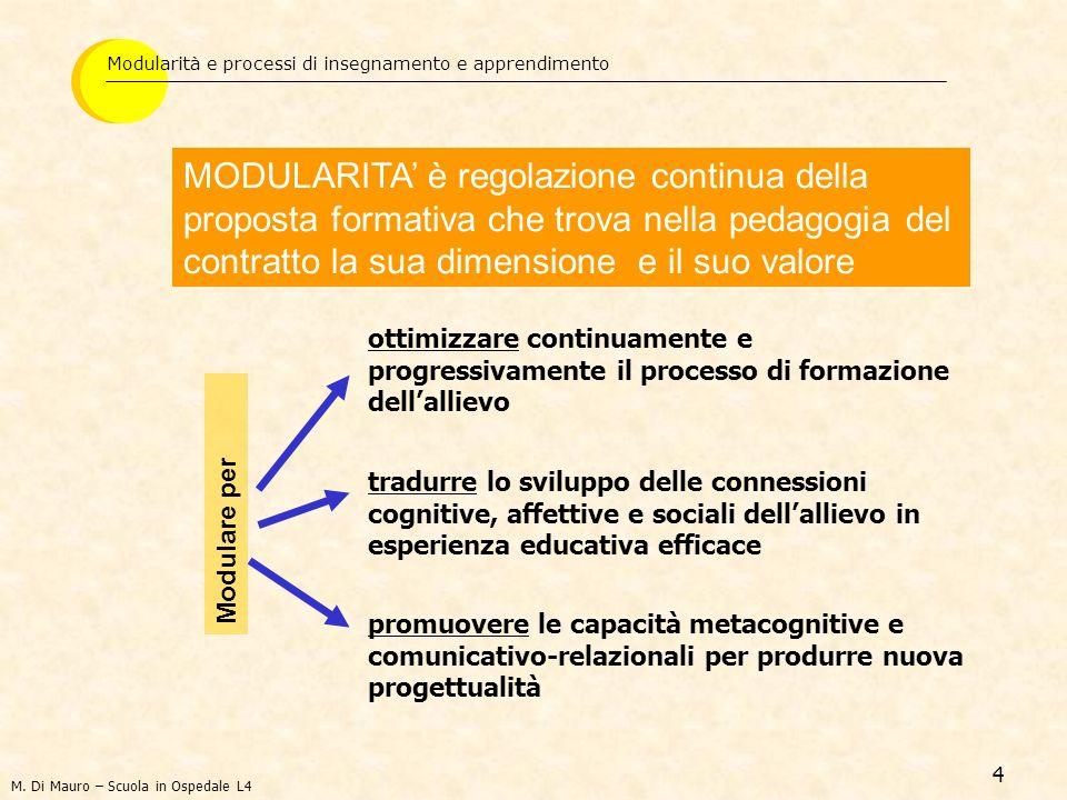 4 ottimizzare continuamente e progressivamente il processo di formazione dellallievo MODULARITA è regolazione continua della proposta formativa che tr