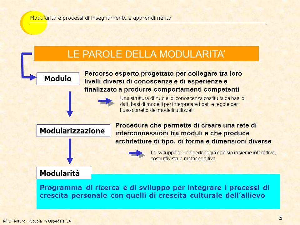 16 LA DISCIPLINA DAL PUNTO DI VISTA DELLINSEGNAMENTO PROCEDURE ATTIVITA RISULTATI PRODOTTI BISOGNI PROBLEMI CONTESTO CULTURA - Campi di conoscenza - Teorie - Modelli - Concetti ordinatori - Metodi - Operazioni - Strumenti - Linguaggi - Credenze - Emozioni - Ideologie - Miti - Programmi di ricerca - Quesiti Modularità e processi di insegnamento e apprendimento M.