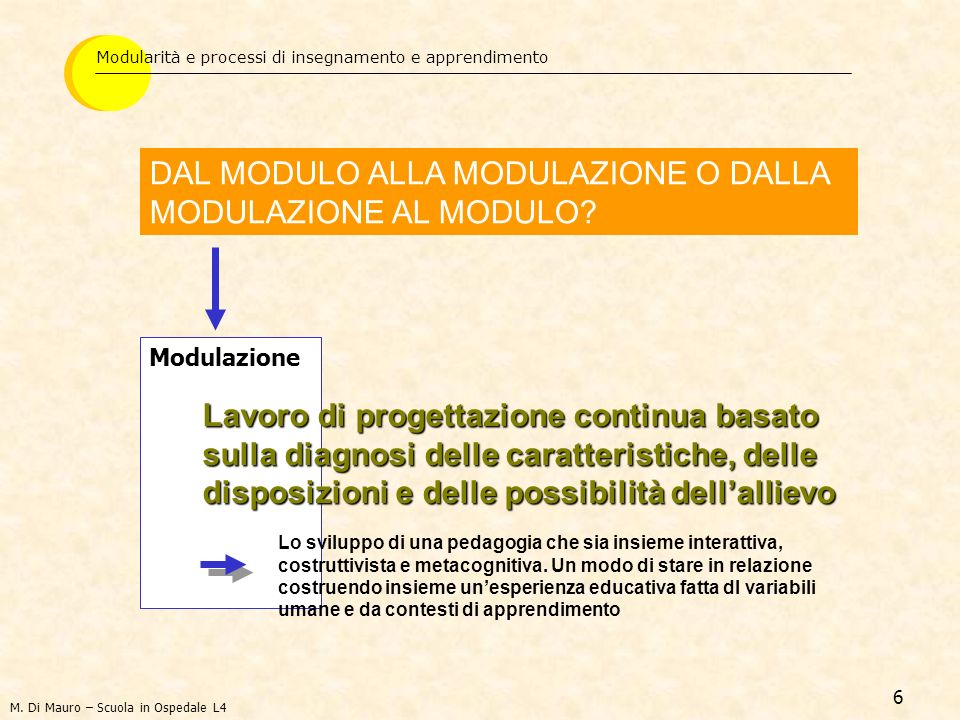 6 DAL MODULO ALLA MODULAZIONE O DALLA MODULAZIONE AL MODULO? Modulazione Lavoro di progettazione continua basato sulla diagnosi delle caratteristiche,