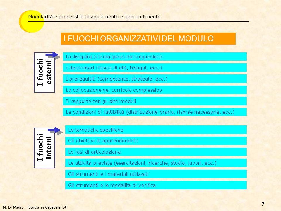 8 Centratura della modularità sullanalisi disciplinare come processo di scomposizione e ricomposizione dei contenuti Loggetto Modularità e processi di insegnamento e apprendimento TRATTAMENTO SISTEMICO DELLA DISCIPLINA La disciplina come risorsa pedagogica deve essere analizzata attraverso unattività di ricerca che ne esamini e ne metta in luce: Le teorie fondanti Le tappe evolutive I concetti chiave Il metodo specifico La rilevanza storico-sociale Linterazione con le altre discipline Il linguaggio proprio Gli strumenti che adopera M.