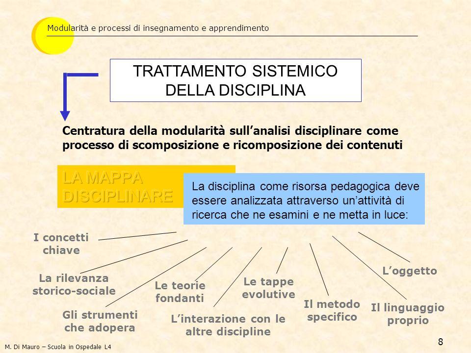 8 Centratura della modularità sullanalisi disciplinare come processo di scomposizione e ricomposizione dei contenuti Loggetto Modularità e processi di