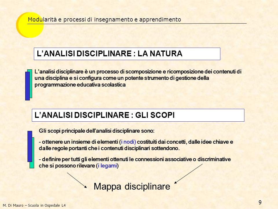 9 Lanalisi disciplinare è un processo di scomposizione e ricomposizione dei contenuti di una disciplina e si configura come un potente strumento di ge
