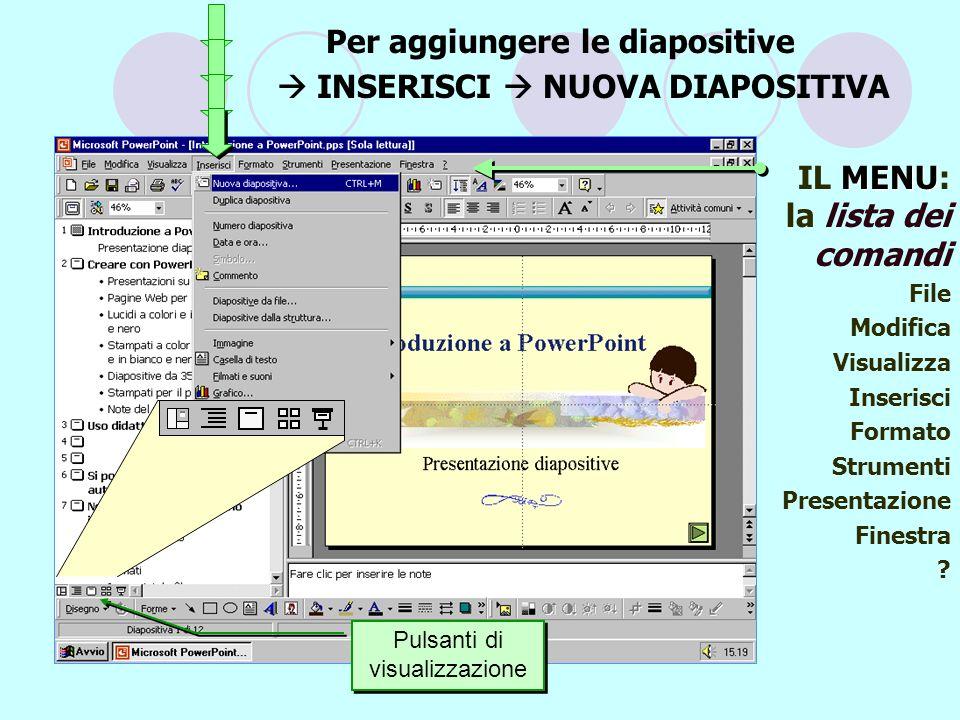 Per aggiungere le diapositive INSERISCI NUOVA DIAPOSITIVA MENU IL MENU: la lista dei comandi File Modifica Visualizza Inserisci Formato Strumenti Presentazione Finestra .