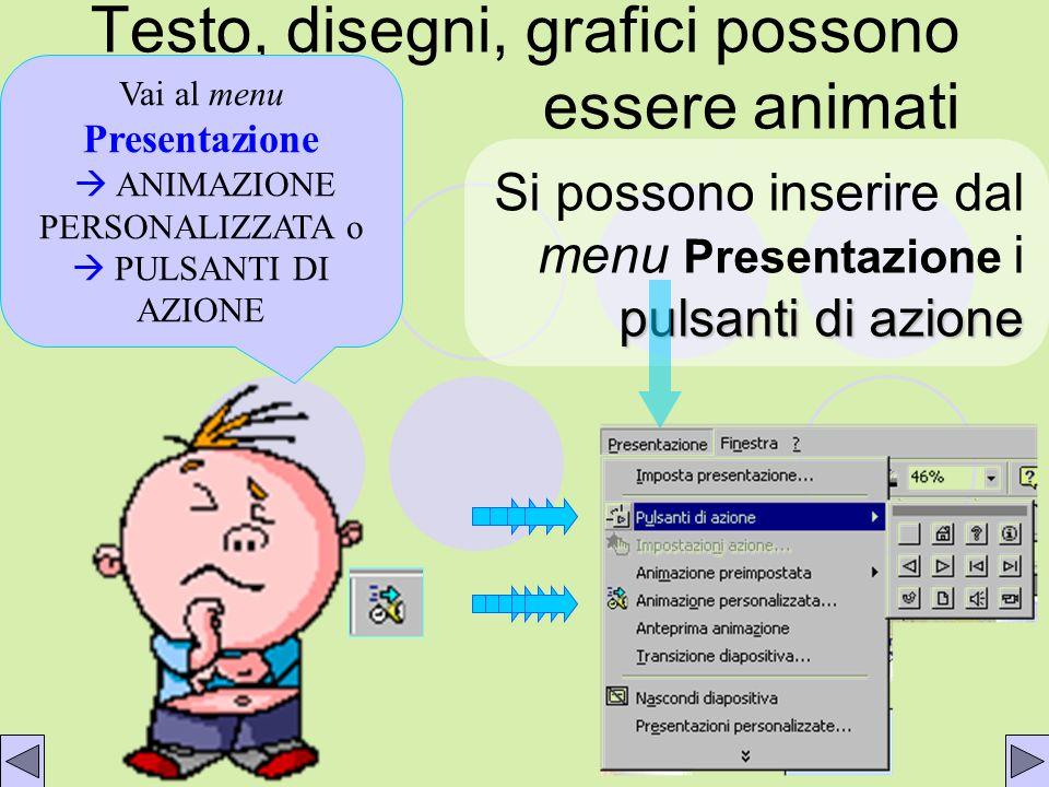 Testo, disegni, grafici possono essere animati pulsanti di azione Si possono inserire dal menu Presentazione i pulsanti di azione Vai al menu Presentazione ANIMAZIONE PERSONALIZZATA o PULSANTI DI AZIONE