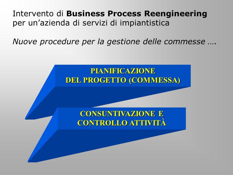 Intervento di Business Process Reengineering per unazienda di servizi di impiantistica Nuove procedure per la gestione delle commesse ….