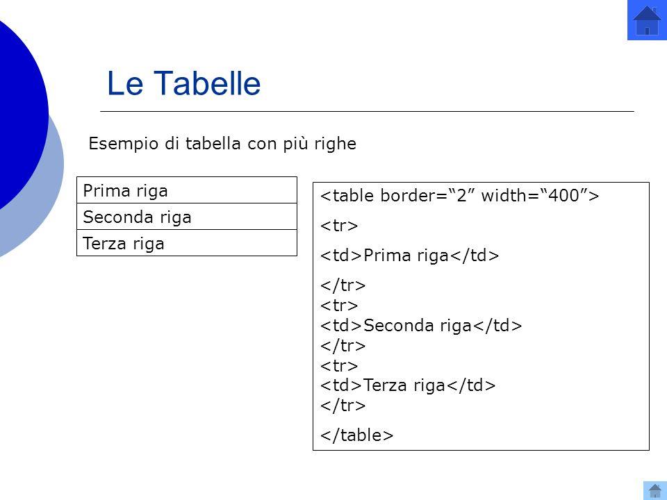 Esempio di tabella con più righe Prima riga Prima riga Seconda riga Terza riga Le Tabelle Seconda riga Terza riga