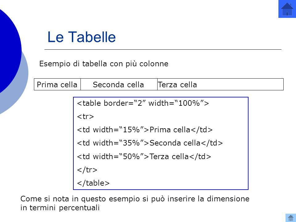 Esempio di tabella con più colonne Prima cella Prima cella Seconda cella Terza cella Le Tabelle Seconda cellaTerza cella Come si nota in questo esempio si può inserire la dimensione in termini percentuali