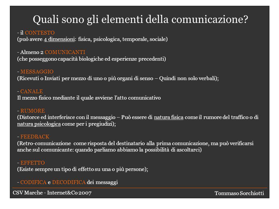 Cosa significa Comunicazione .