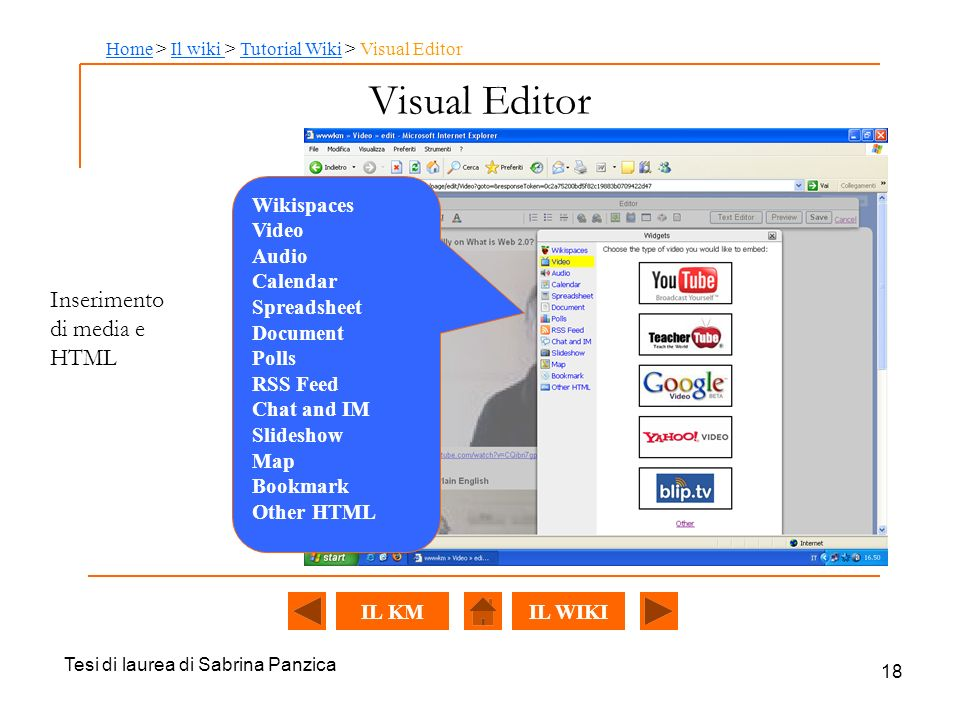 Tesi di laurea di Sabrina Panzica 18 Visual Editor Wikispaces Video Audio Calendar Spreadsheet Document Polls RSS Feed Chat and IM Slideshow Map Bookm