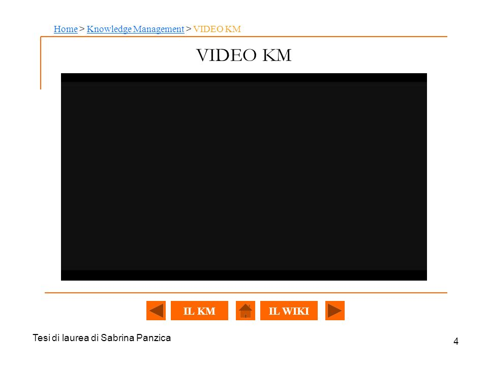 Tesi di laurea di Sabrina Panzica 4 VIDEO KM HomeHome > Knowledge Management > VIDEO KMKnowledge Management IL WIKIIL KM