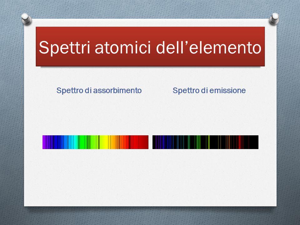 Spettri atomici dellelemento Spettro di assorbimento Spettro di emissione