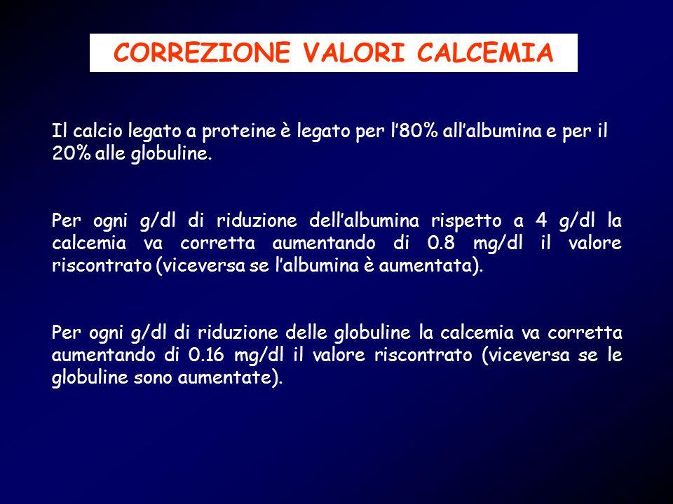 CORREZIONE VALORI CALCEMIA Il calcio legato a proteine è legato per l80% allalbumina e per il 20% alle globuline. Per ogni g/dl di riduzione dellalbum