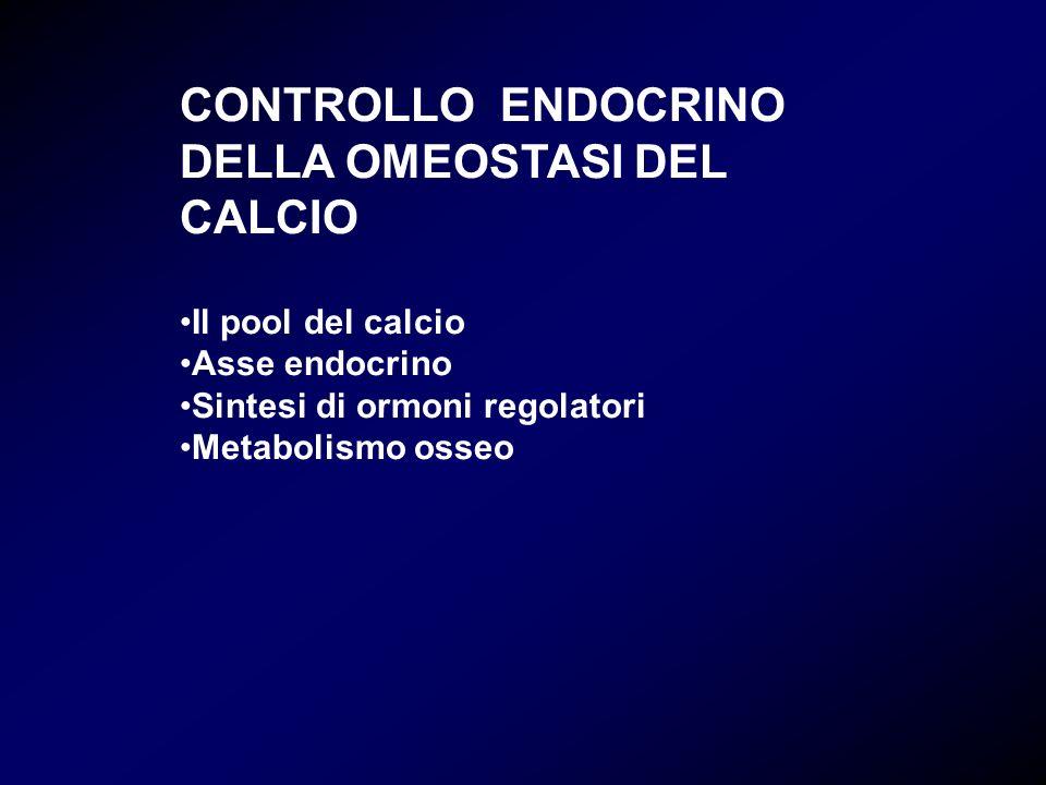 CONTROLLO ENDOCRINO DELLA OMEOSTASI DEL CALCIO Il pool del calcio Asse endocrino Sintesi di ormoni regolatori Metabolismo osseo