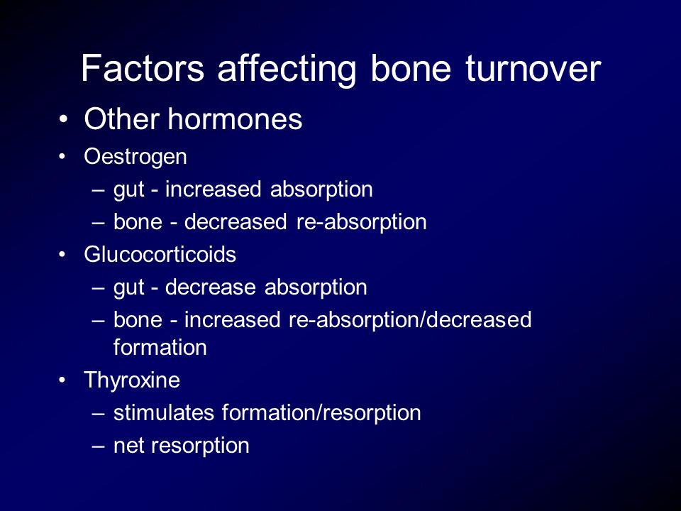 Factors affecting bone turnover Other hormones Oestrogen –gut - increased absorption –bone - decreased re-absorption Glucocorticoids –gut - decrease a