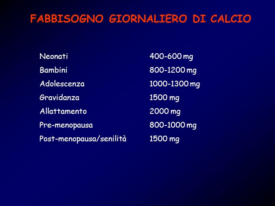 FABBISOGNO GIORNALIERO DI CALCIO Neonati400-600 mg Bambini800-1200 mg Adolescenza1000-1300 mg Gravidanza1500 mg Allattamento2000 mg Pre-menopausa800-1