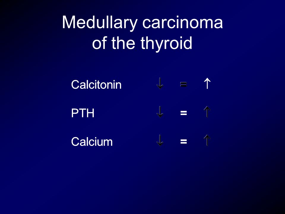 Medullary carcinoma of the thyroid Calcitonin = PTH = Calcium =